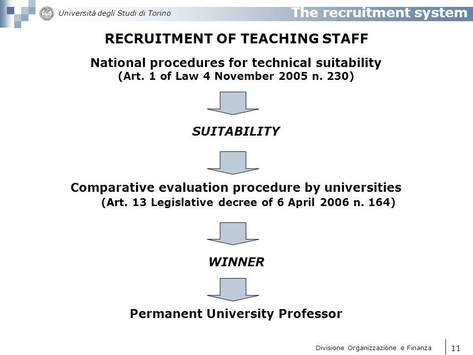 RECRUITMENT OF TEACHING STAFF