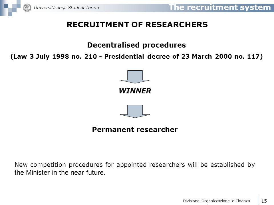 RECRUITMENT OF RESEARCHERS Decentralised procedures