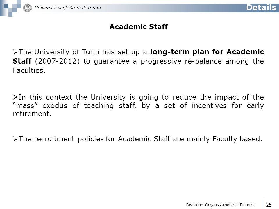 Details Academic Staff