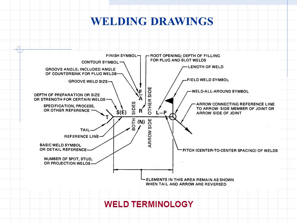 Welding Drawings Ppt Video Online Download