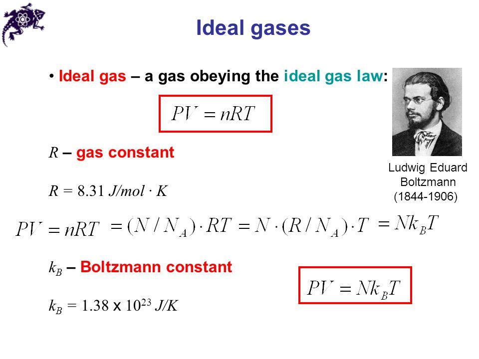 Ideal Gas Heat Transfer