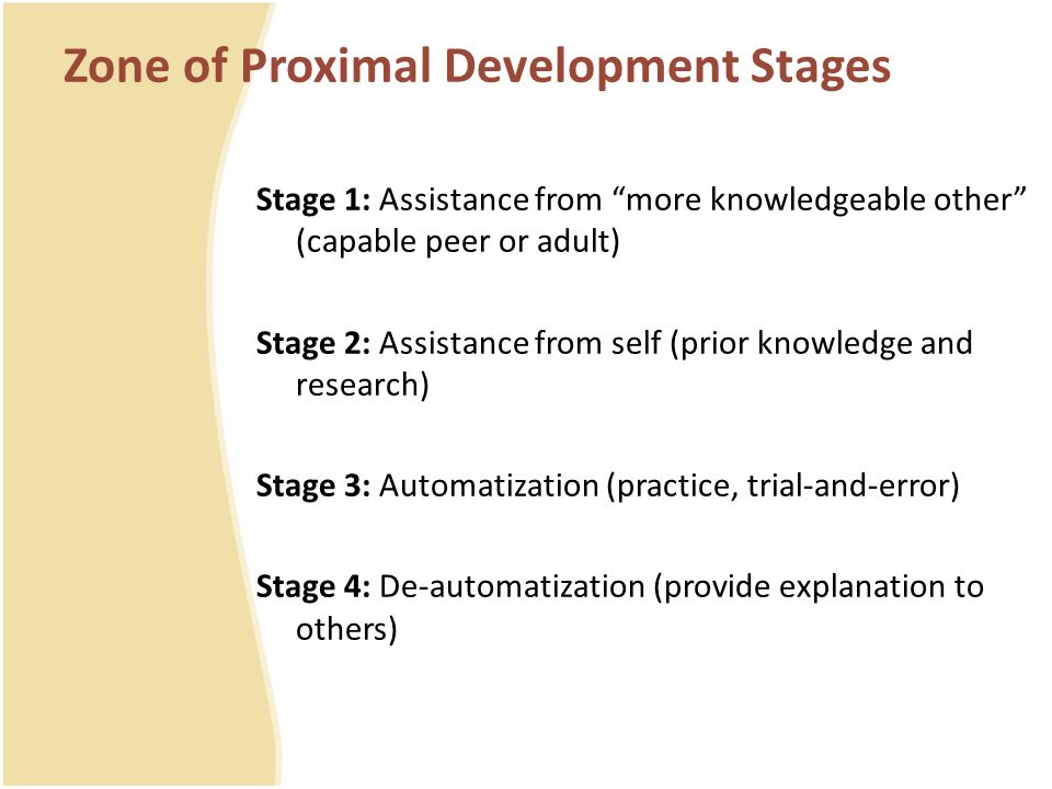 thesis on zone of proximal development This thesis is brought to you for free and open access by the education and human development at digital commons @brockport it has been accepted for inclusion in education vygotsky's zone of proximal development (zpd) has been shown in research as a valuable tool towards assisting students.