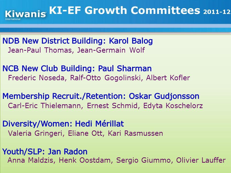 KI-EF Growth Committees 2011-12