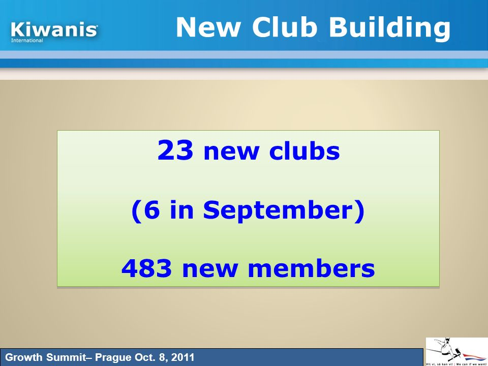 New Club Building 23 new clubs