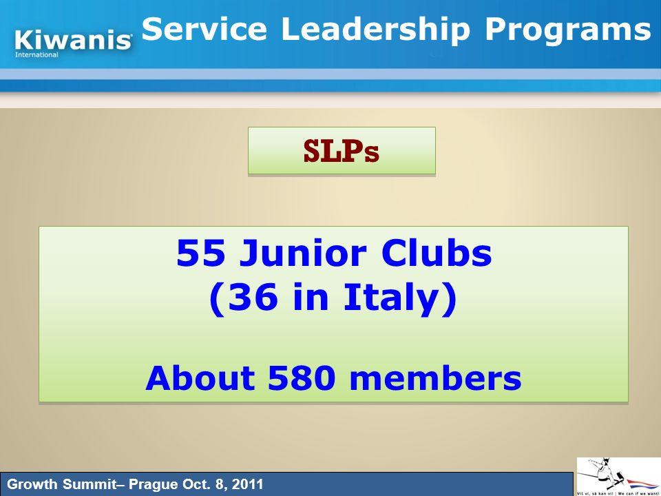 Service Leadership Programs