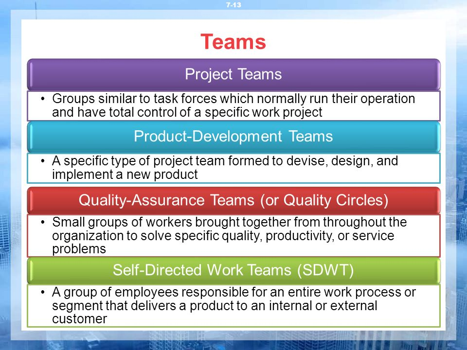 Teams Project Teams Quality-Assurance Teams (or Quality Circles)