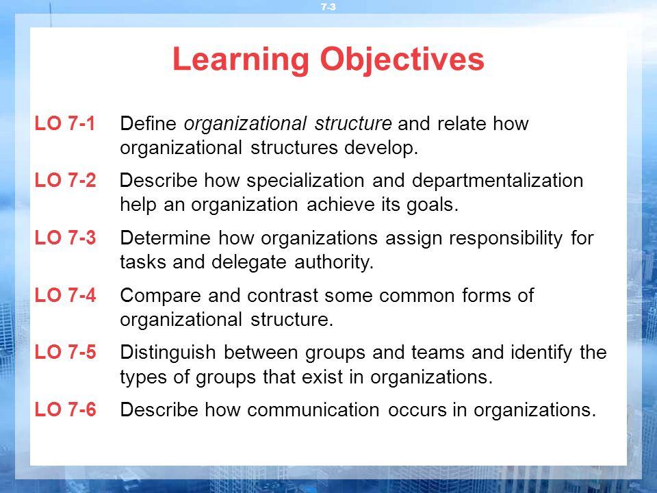 Learning Objectives LO 7-1 Define organizational structure and relate how organizational structures develop.