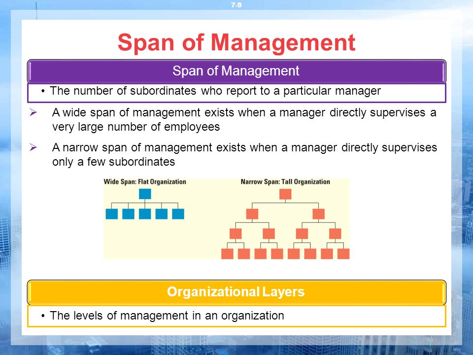 Organizational Layers