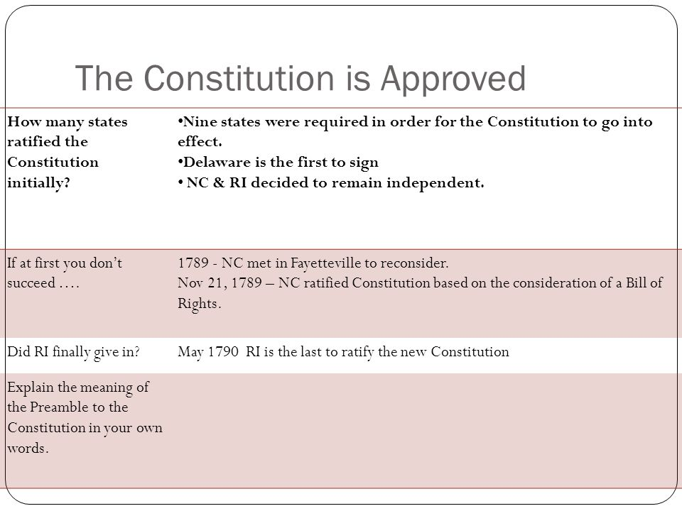 Ratifying the Constitution - ppt download