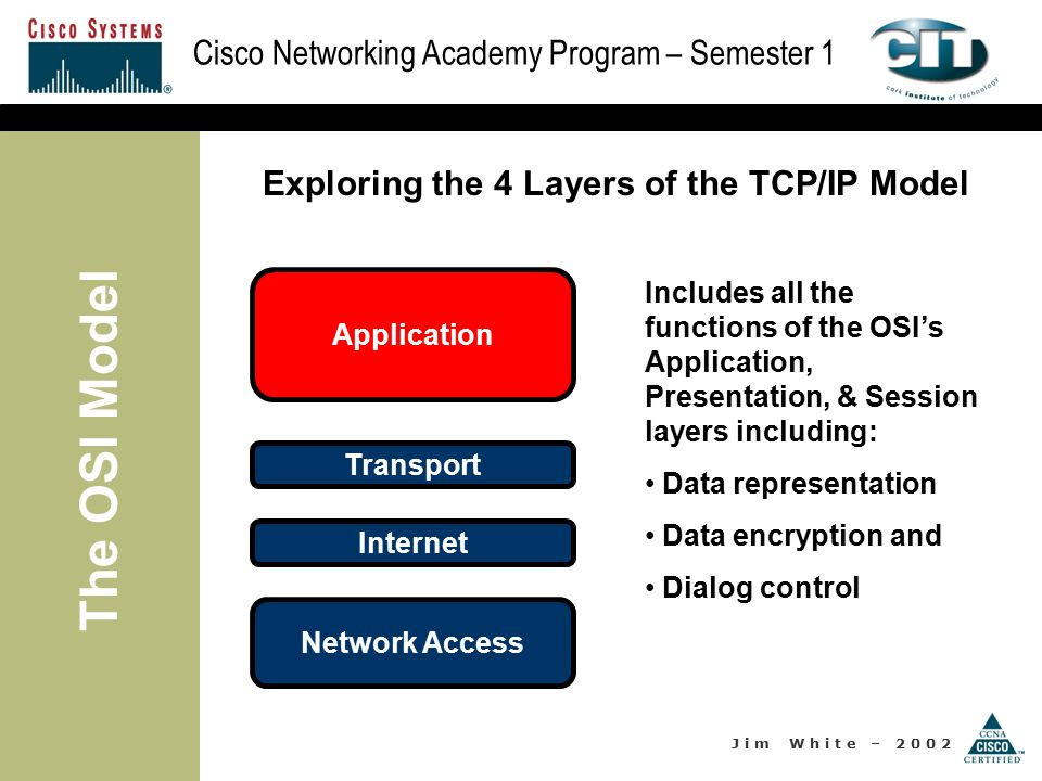functions of application layer in tcp ip