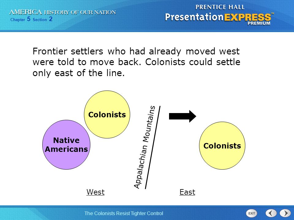 Objectives Explain the conflict between Native Americans ...