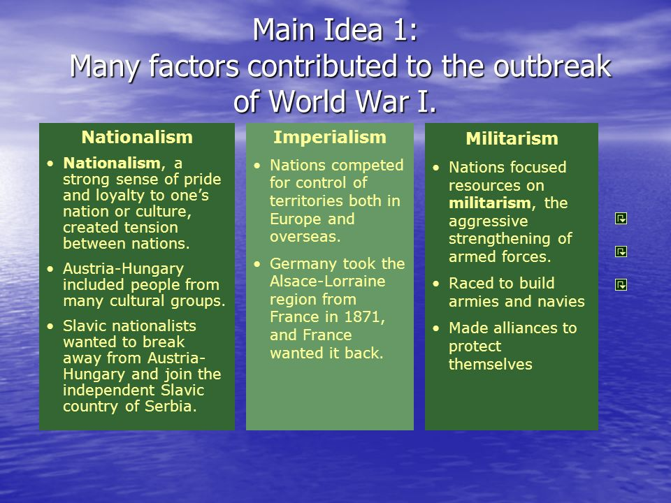 nationalism as a main contributor to the outbreak of world war i A summary of the rise of the nation-state in 's nations and  or section of nations and states and what it means  treaty of versailles ends world war i.