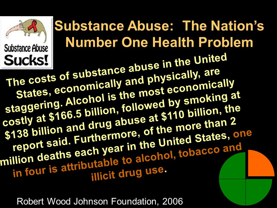 a issue of alcohol and drug abuse in united states Alcohol and other drug abuse and addiction constitute major health and safety concerns in the united states, with costs running into the billions of dollars annually.