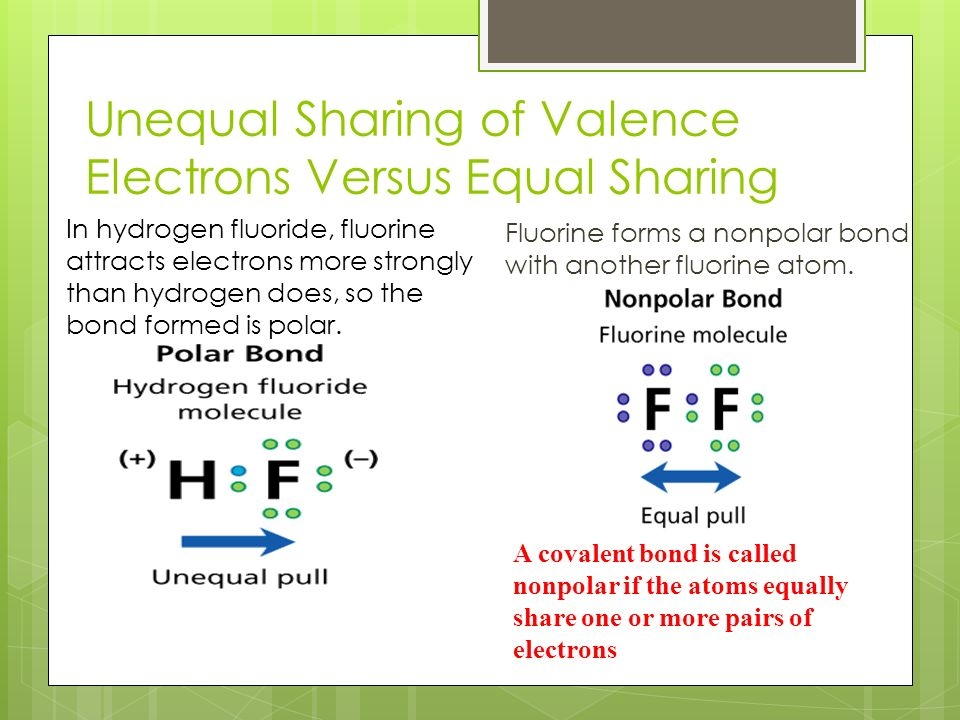 Covalent Bonds: Notes ppt video online download