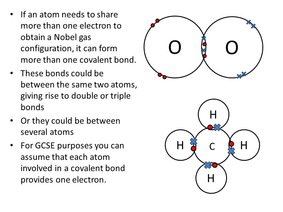 Covalent bonding: When two non-metal atoms join to one another ...