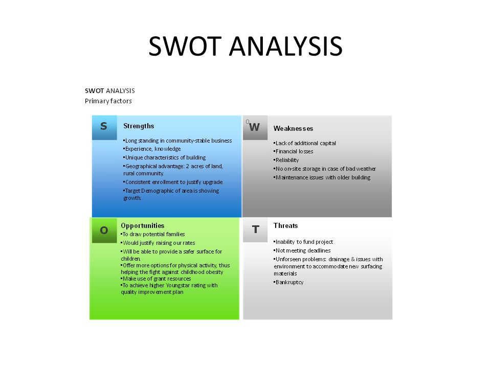 swot analysis daycare center A swot analysis is tool to examine the strengths, weaknesses, opportunities and threats that can be used at a newly opened daycare center it can be used to make the daycare a better and more efficient business strengths are the things that the daycare does well and can be counted as positives for .