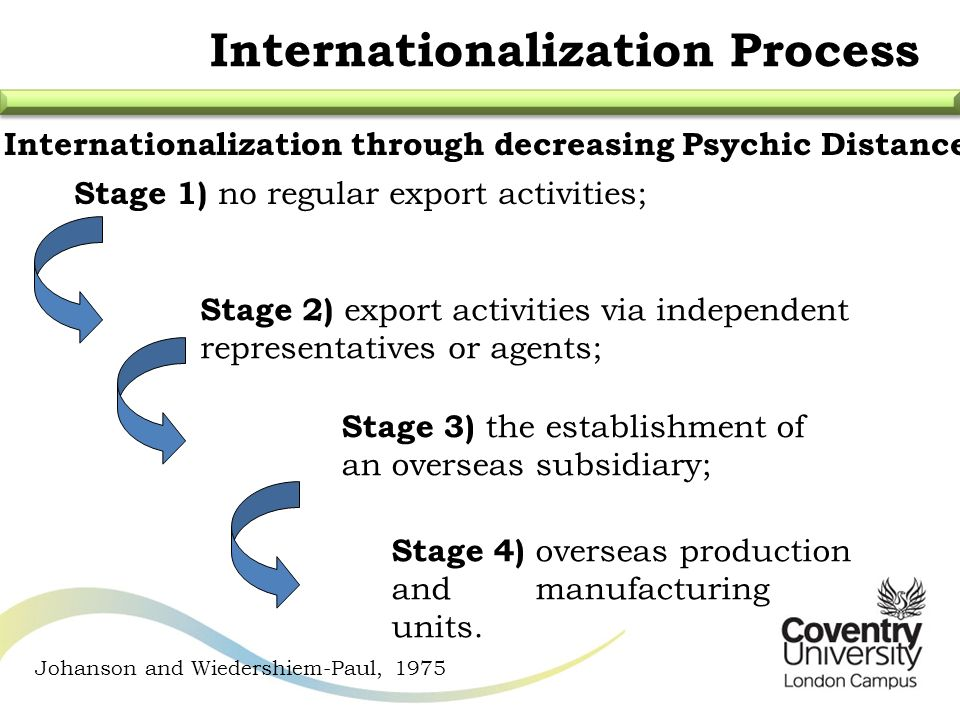 internationalization process We had an internationalization program that would help us work in other countries and that made us all eager and happy 16 people found this helpful with all of todays technology the world is going through an internationalization as it keeps getting easier to do business across borders.