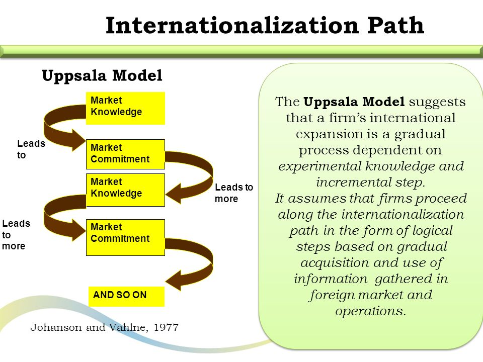 uppsala model The uppsala model [1] is a theory that explains how firms gradually intensify their activities in foreign markets it is similar to the pom model [2] the key features of both models are the following: firms first gain experience from the domestic market before they move to foreign markets firms start their foreign operations from culturally.