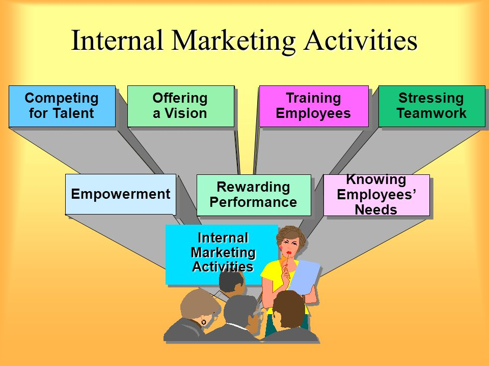 internal marketing in services marketing The service triangle or the service marketing triangle are the relationships which exist between the company, employees, systems and customers  internal marketing in the service triangle   the service marketing triangle is an excellent representation of all the interactions which happen within a services sector, and accordingly how.