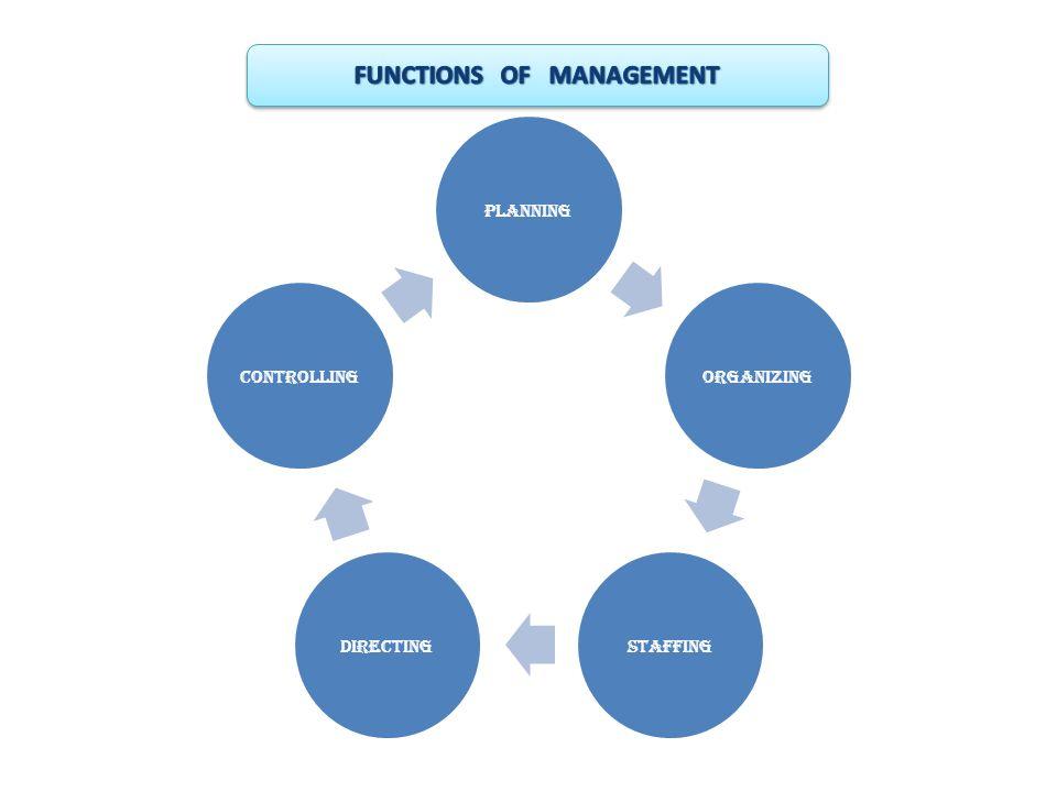 Management process powerpoint presentation slide template.