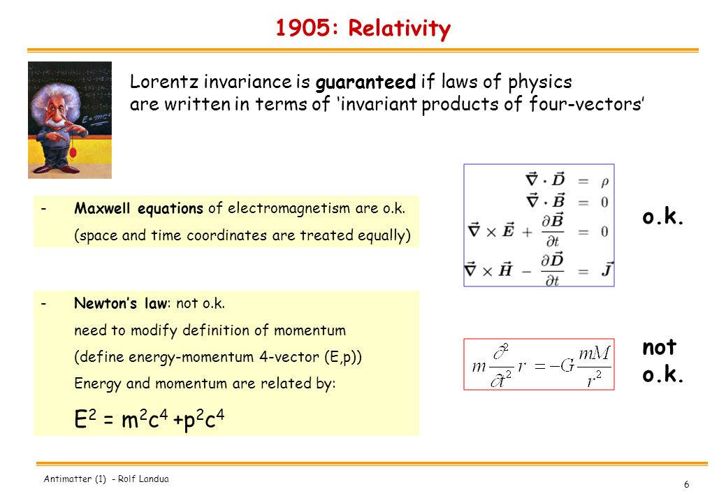 lorentz transformations of energy and momentum relationship
