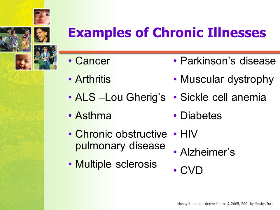 Nursing Care Of Families With Chronic Illness Ppt Video Online