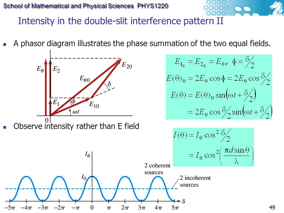 double slit diagram optics section of ps lectures 2 e-grade problemsets - ppt ... #14