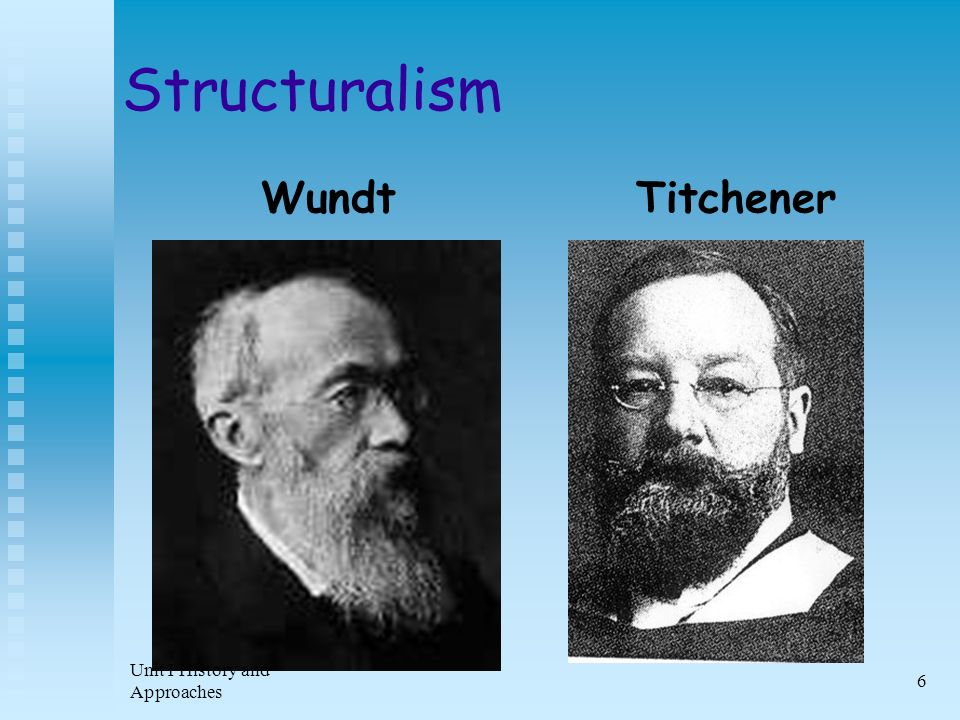 wundt and titchener Most psychologists believe that structuralism, the psychology of e b titchener,  was a faithful copy of wilhelm wundt's original psychology this belief is fostered .
