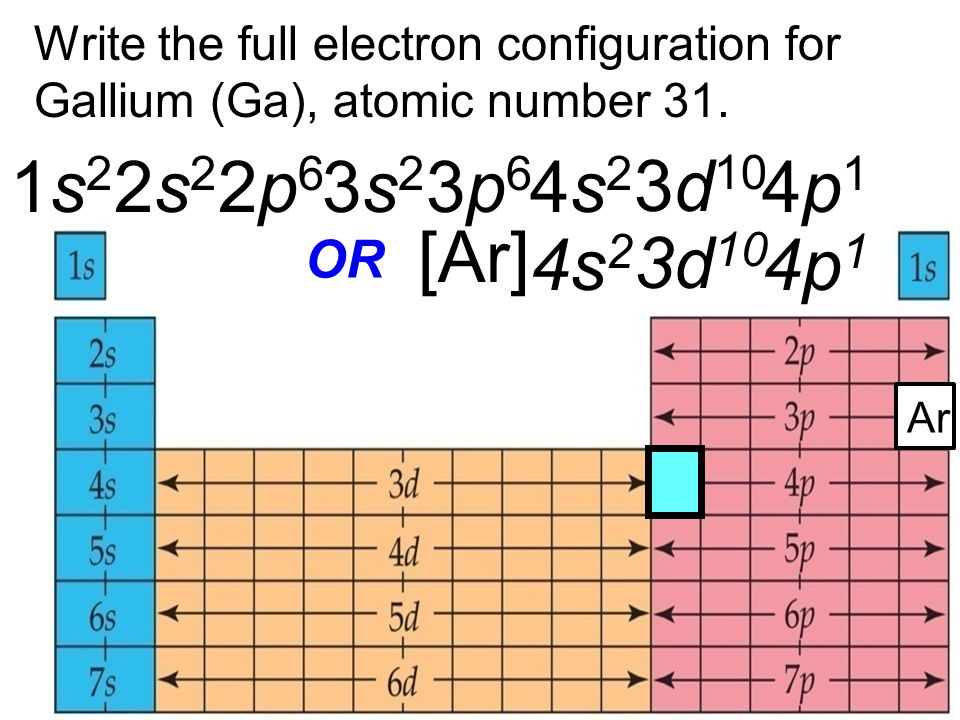 section 4  electron configurations