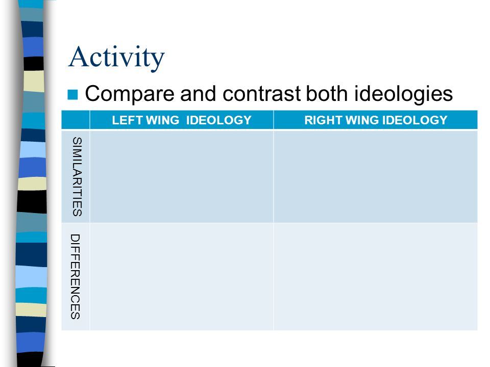 comparing and contrasting political ideologies robert Whilst ideological analysis has flourished in political science and  in contrast to other research programmes, alternative explanations are  to which the assumptions of comparative analysis can be applied  the works in question are: roberto farneti, 'cleavage lines in global politics: left and right,.