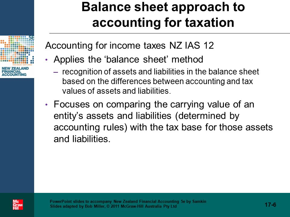 tax accounting notes When the issuing government entity eventually receives tax revenues, the resulting funds are used to retire the tax anticipation notes governmental accounting.