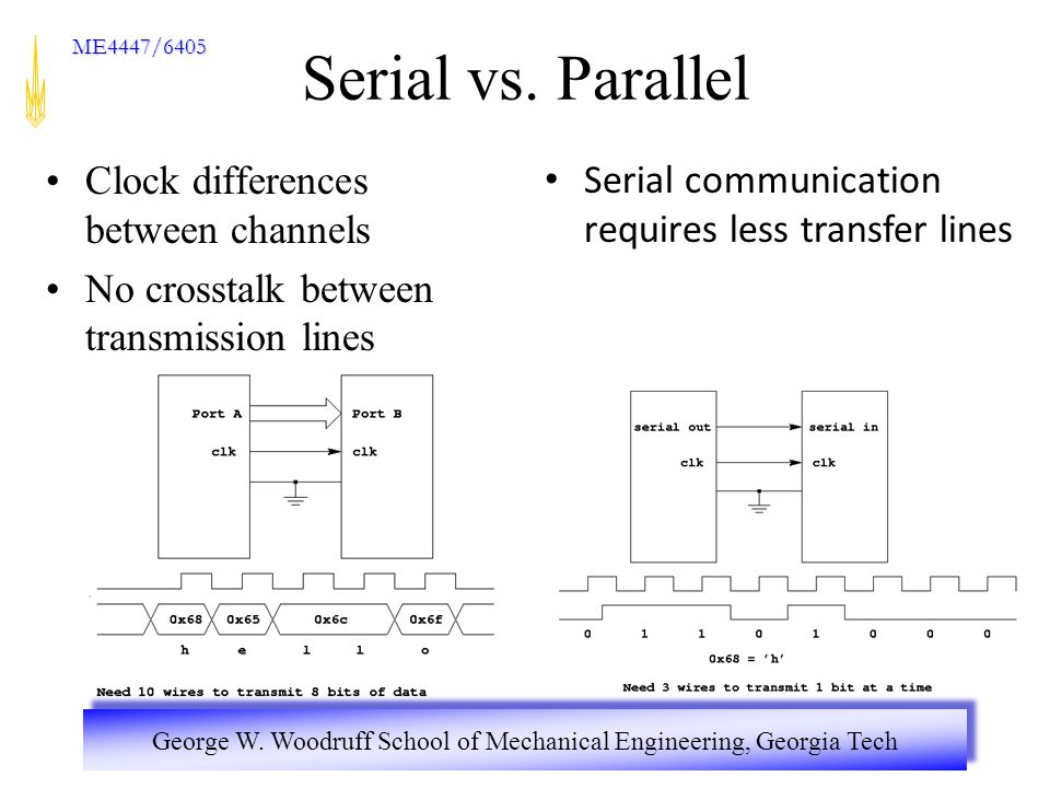 6 Serial vs. Parallel Clock differences between channels  sc 1 st  SlidePlayer : serial vs parallel wiring - yogabreezes.com