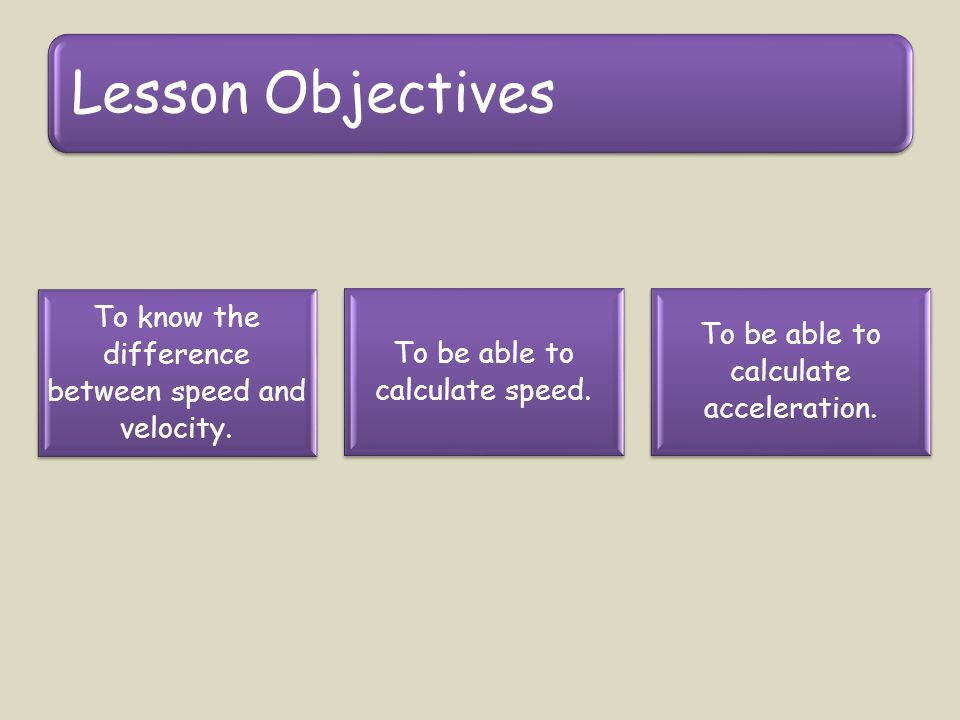 Lesson Objectives To know the difference between speed and velocity.