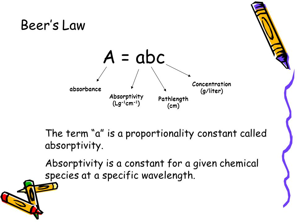 molar absorptivity and concentration relationship quotes