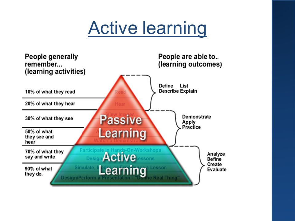 Actively Learn – Online Tools for Teaching & Learning