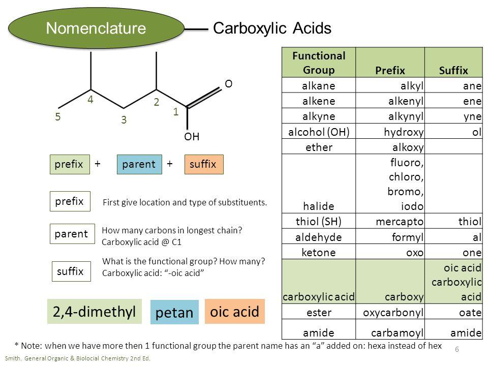 download thermodynamic diagrams for high temperature plasmas