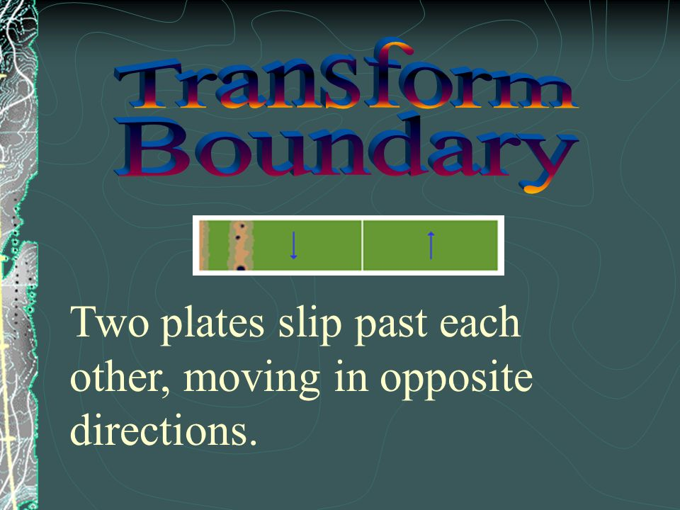 Two plates slip past each other, moving in opposite directions.