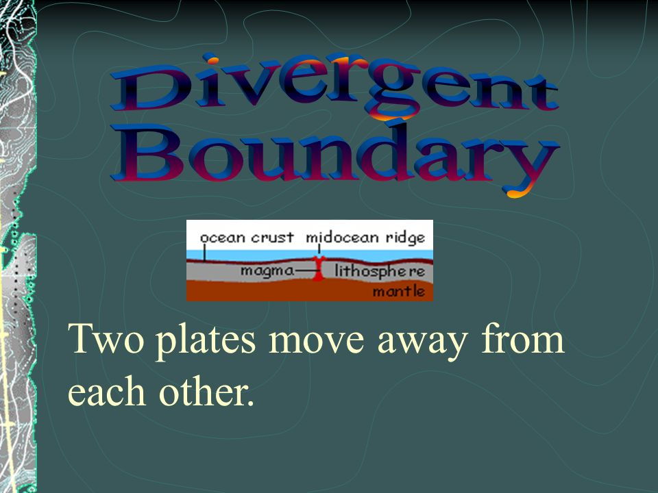 Two plates move away from each other.