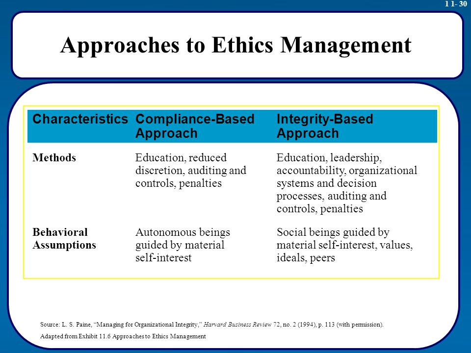 compliance based and integrity based ethics program Managing for organizational integrity  the limits of a legal compliance program   opted for an integrity-based ethics program in 1985 at the time, the defense industry was under.