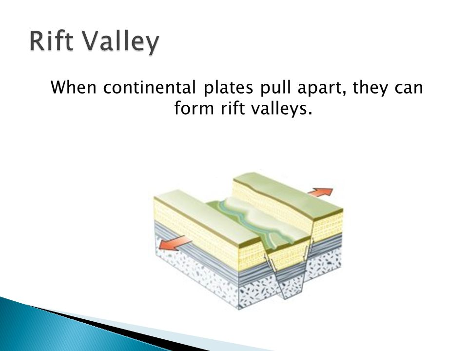 When continental plates pull apart, they can form rift valleys.