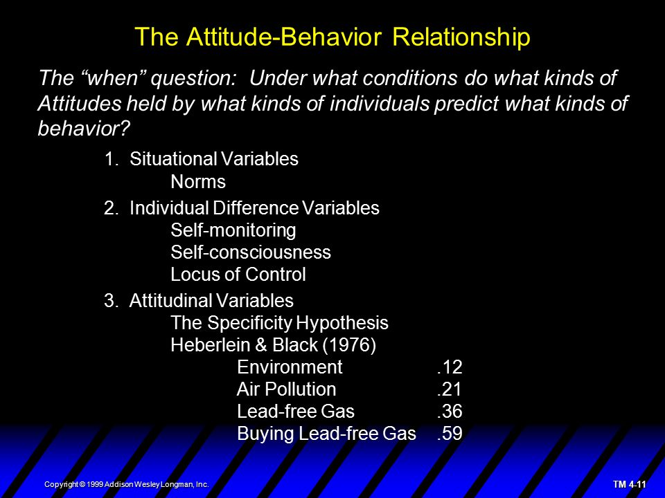 attitude and behaviour relationship trust