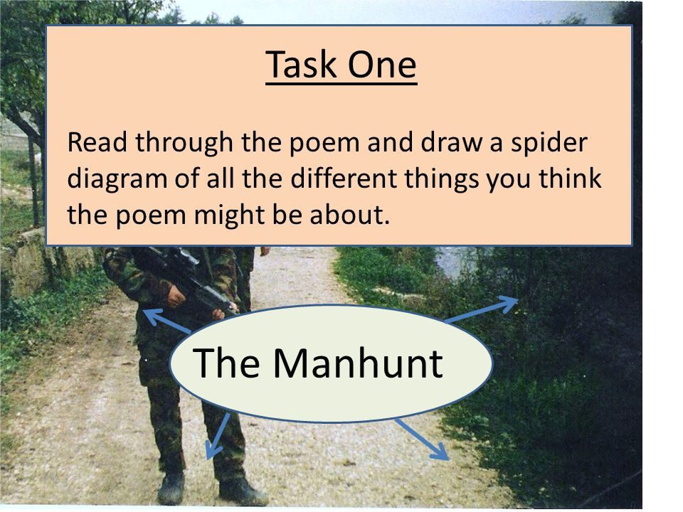 Lesson objectives by the end of this lesson we will 1 be able to task one read through the poem and draw a spider diagram of all the different things ccuart Choice Image