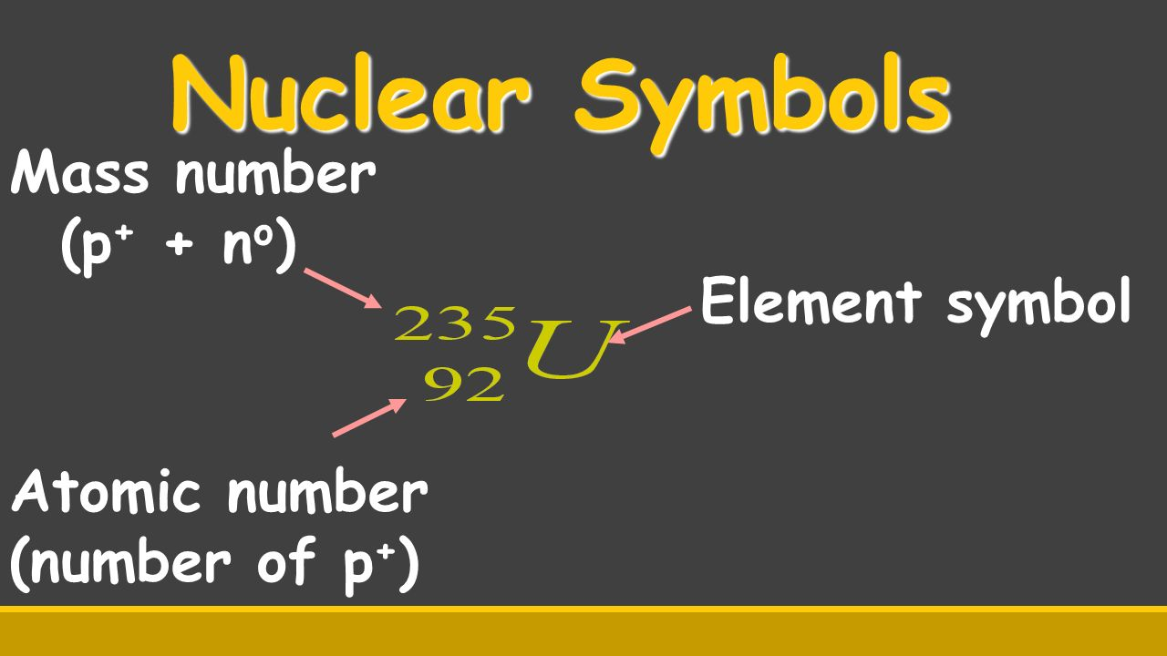 Nuclear chemistry ppt video online download nuclear symbols mass number p no element symbol atomic number biocorpaavc