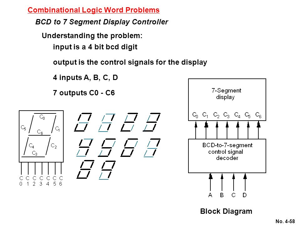 logic diagram in word all kind of wiring diagrams u2022 rh universalservices co