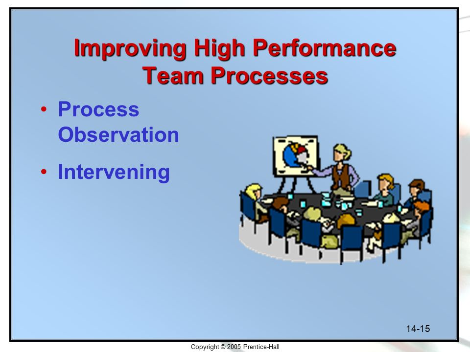 creating high performance teams pdf