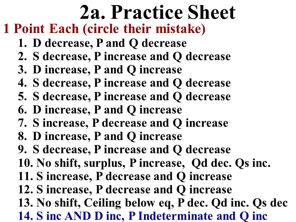 2a. Practice Sheet 1 Point Each (circle their mistake)