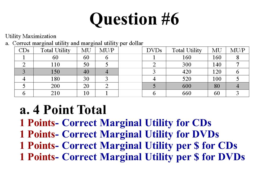 Question #6 a. 4 Point Total