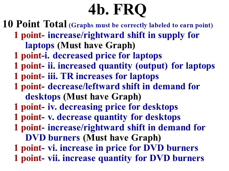 4b. FRQ 10 Point Total (Graphs must be correctly labeled to earn point) 1 point- increase/rightward shift in supply for laptops (Must have Graph)
