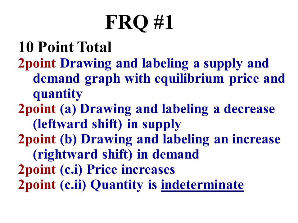 FRQ #1 10 Point Total. 2point Drawing and labeling a supply and demand graph with equilibrium price and quantity.