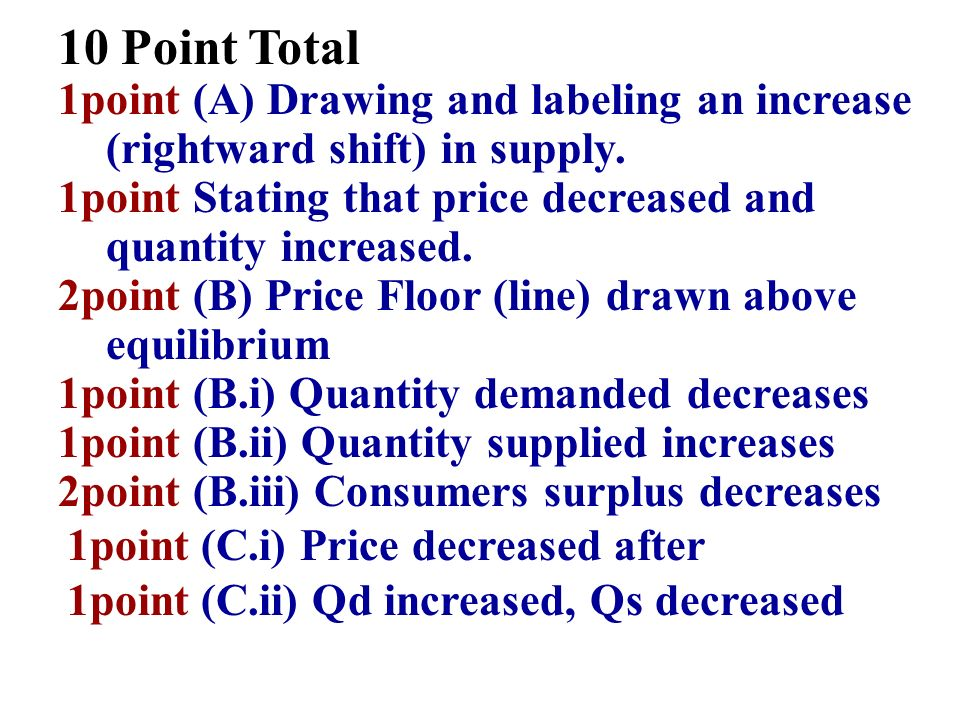 10 Point Total 1point (A) Drawing and labeling an increase (rightward shift) in supply. 1point Stating that price decreased and quantity increased.